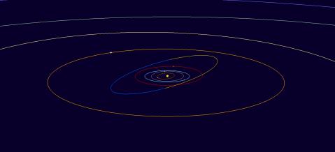 Roger Waters gezegeninin yörünge görseli